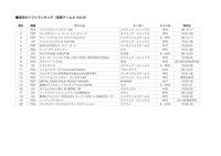 20091228 ランキング 20091217d.jpg